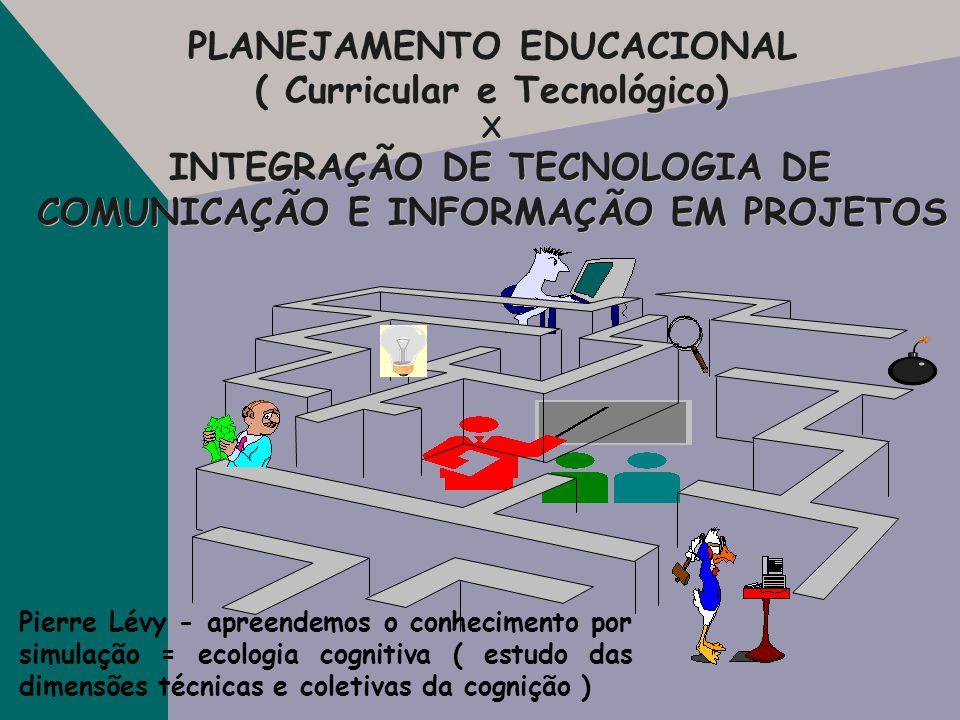 Estruturação e Implementação de Projetos de Ensino e de Aprendizagem