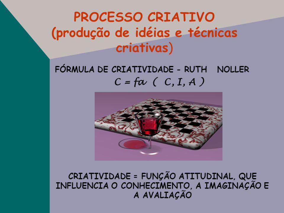 PLANEJAMENTO DE PROJETOS DELEGAÇÃO PLANO OBJETIVO (Foco/visão) ORGANIZAÇÃO ACOMPANHAMENTOESTRUTURA (Fernando Hernández ) BUSCA DO TEMA