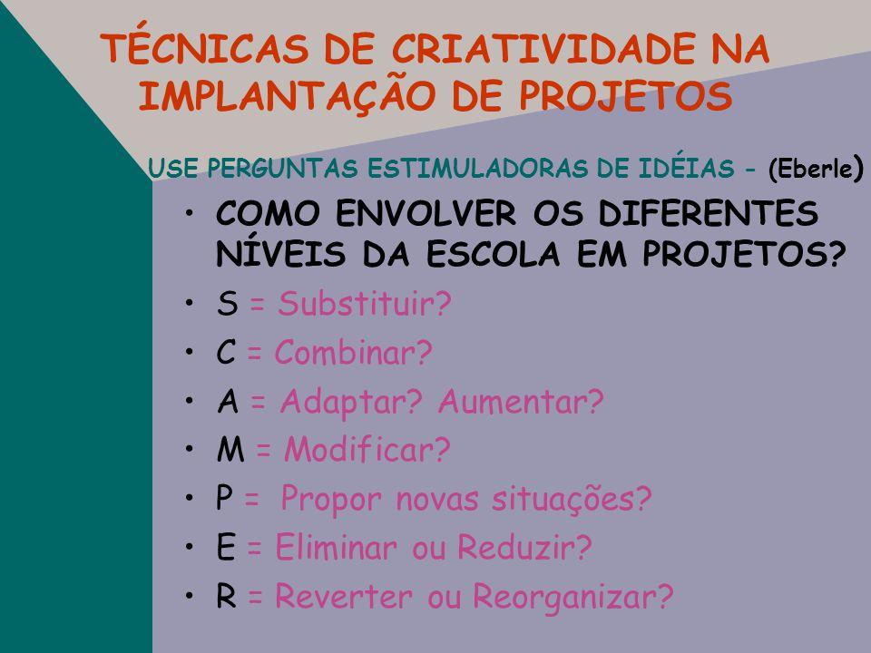 PROCESSO CRIATIVO (produção de idéias e técnicas criativas) FÓRMULA DE CRIATIVIDADE - RUTH NOLLER C = fa ( C, I, A ) CRIATIVIDADE = FUNÇÃO ATITUDINAL,