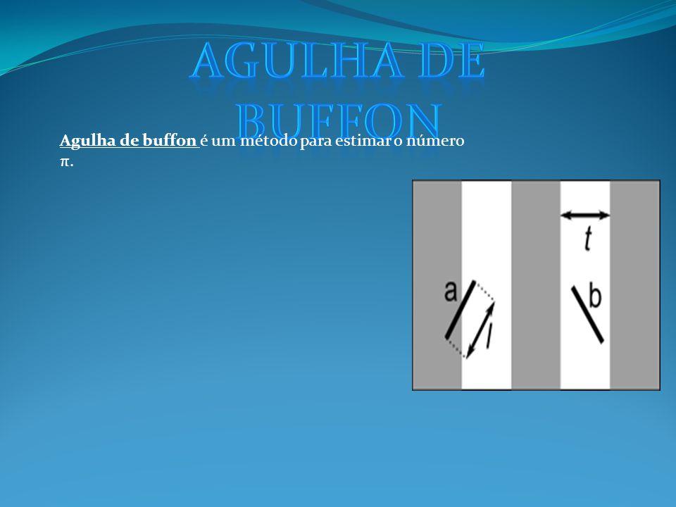 Agulha de buffon é um método para estimar o número π.