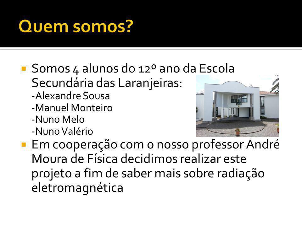  Somos 4 alunos do 12º ano da Escola Secundária das Laranjeiras: -Alexandre Sousa -Manuel Monteiro -Nuno Melo -Nuno Valério  Em cooperação com o nos
