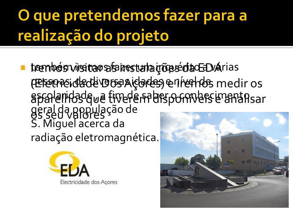  Iremos visitar as instalações da EDA (Eletricidade Dos Açores) e iremos medir os aparelhos que tiverem disponíveis e analisar os seu valores  també