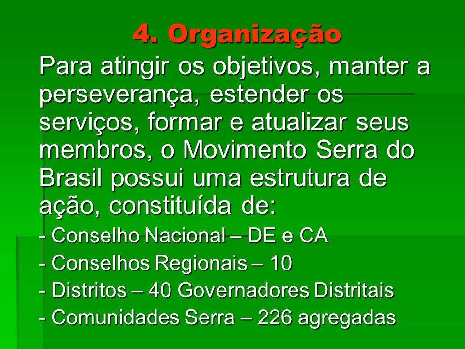4. Organização Para atingir os objetivos, manter a perseverança, estender os serviços, formar e atualizar seus membros, o Movimento Serra do Brasil po