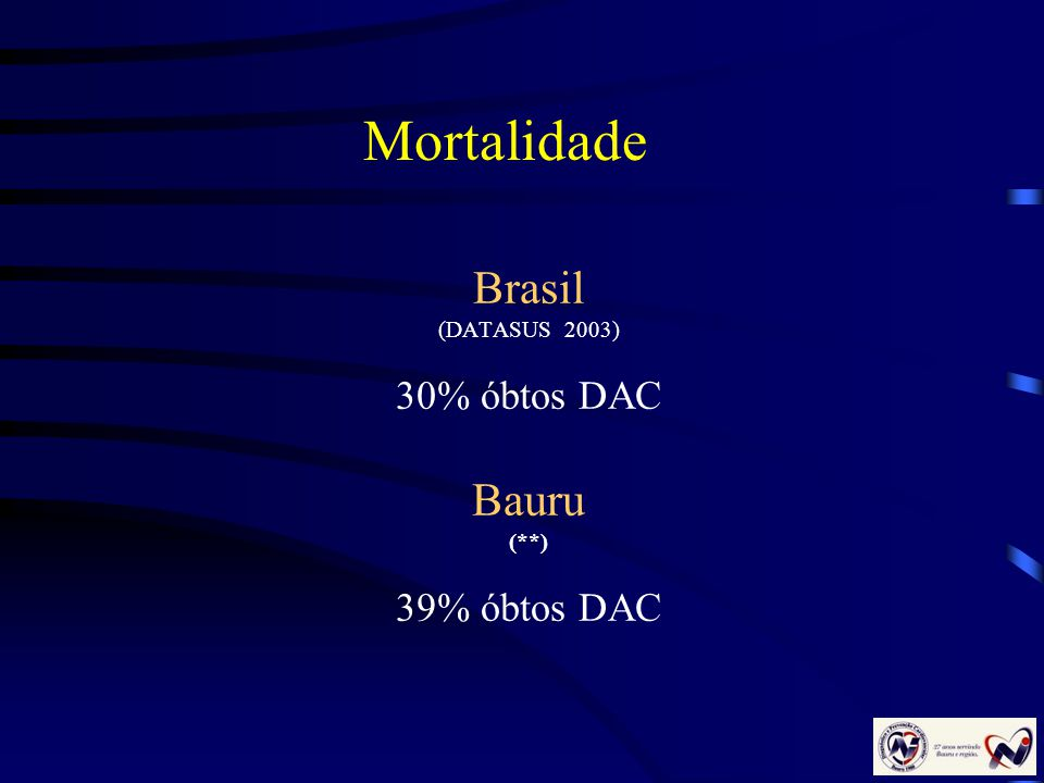 Brasil (DATASUS 2003) 30% óbtos DAC Bauru (**) 39% óbtos DAC Mortalidade