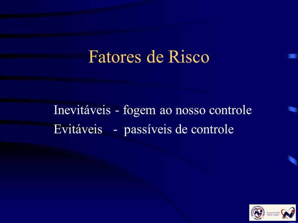 Fatores de Risco Inevitáveis - fogem ao nosso controle Evitáveis - passíveis de controle