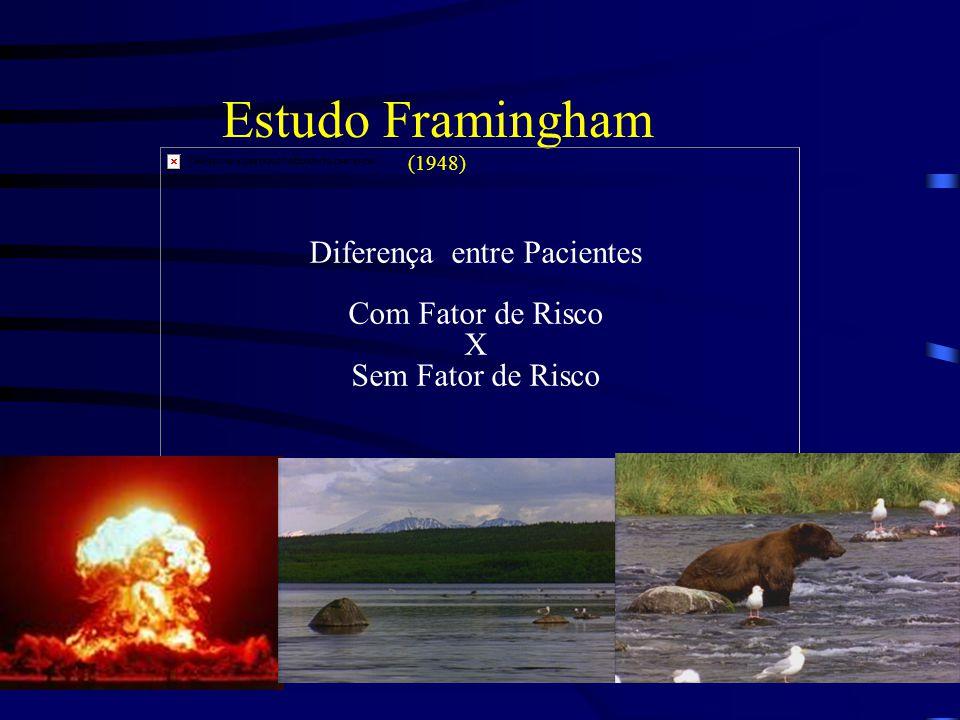 Estudo Framingham (1948) Diferença entre Pacientes Com Fator de Risco X Sem Fator de Risco