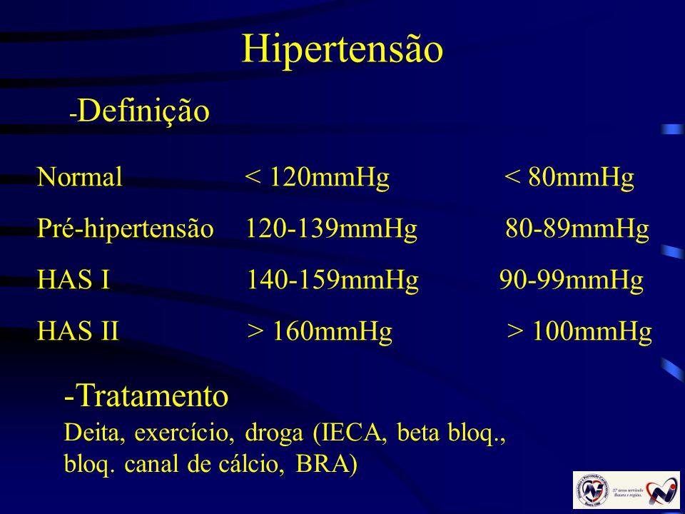 Hipertensão - Definição Normal < 120mmHg < 80mmHg Pré-hipertensão 120-139mmHg 80-89mmHg HAS I 140-159mmHg 90-99mmHg HAS II > 160mmHg > 100mmHg -Tratam