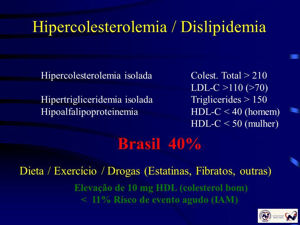 Hipercolesterolemia / Dislipidemia Hipercolesterolemia isolada Colest. Total > 210 LDL-C >110 (>70) Hipertrigliceridemia isolada Triglicerides > 150 H
