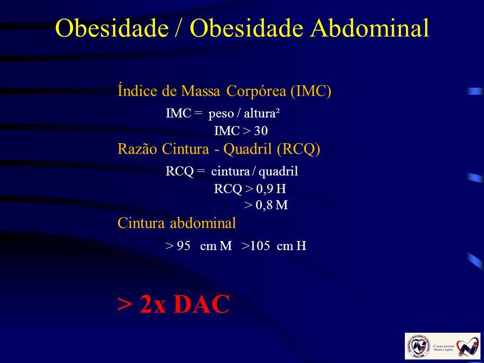 Obesidade / Obesidade Abdominal Índice de Massa Corpórea (IMC) IMC = peso / altura² IMC > 30 Razão Cintura - Quadril (RCQ) RCQ = cintura / quadril RCQ