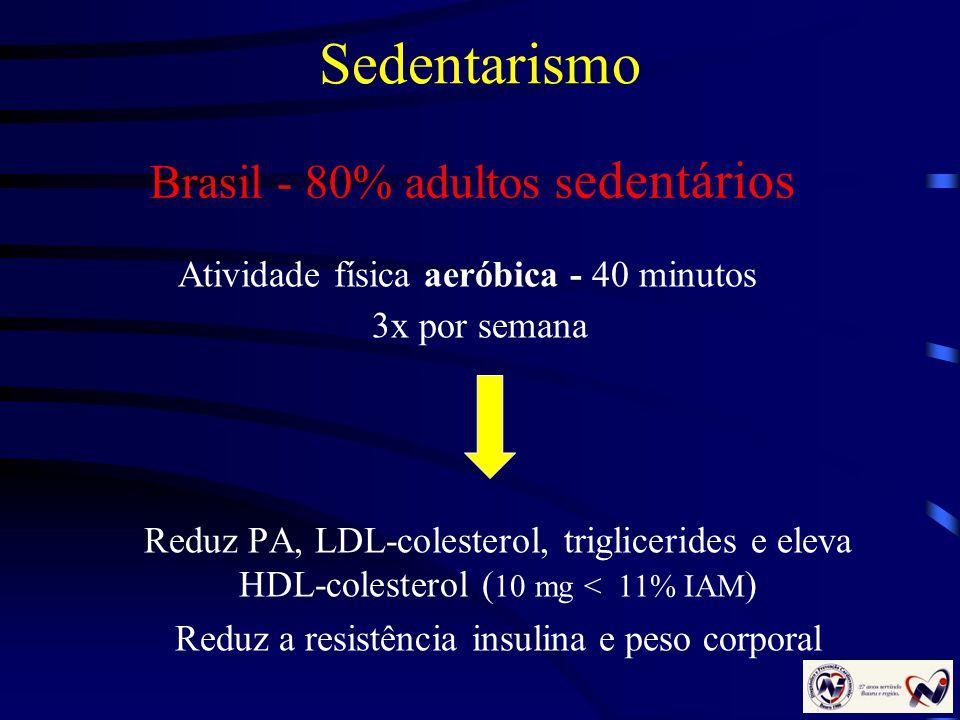 Sedentarismo Atividade física aeróbica - 40 minutos 3x por semana Reduz PA, LDL-colesterol, triglicerides e eleva HDL-colesterol ( 10 mg < 11% IAM ) R