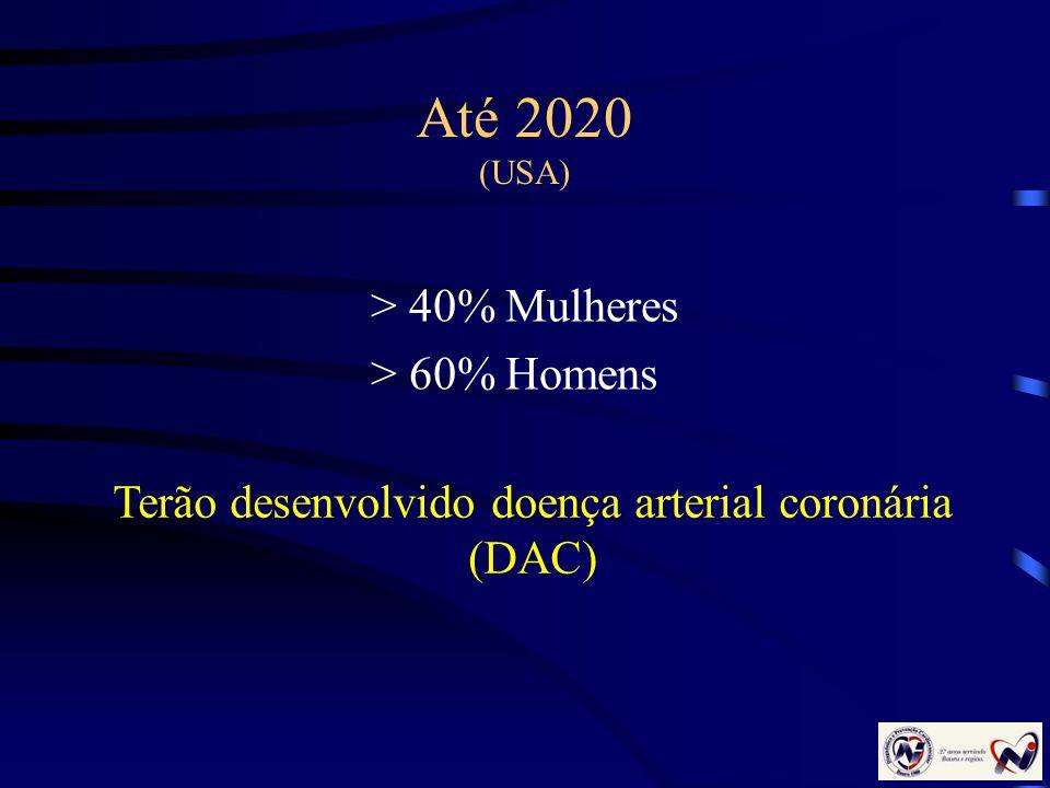 Até 2020 (USA) > 40% Mulheres > 60% Homens Terão desenvolvido doença arterial coronária (DAC)