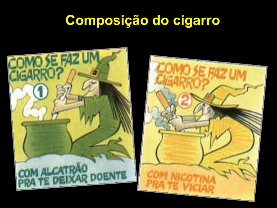 Composição do cigarro