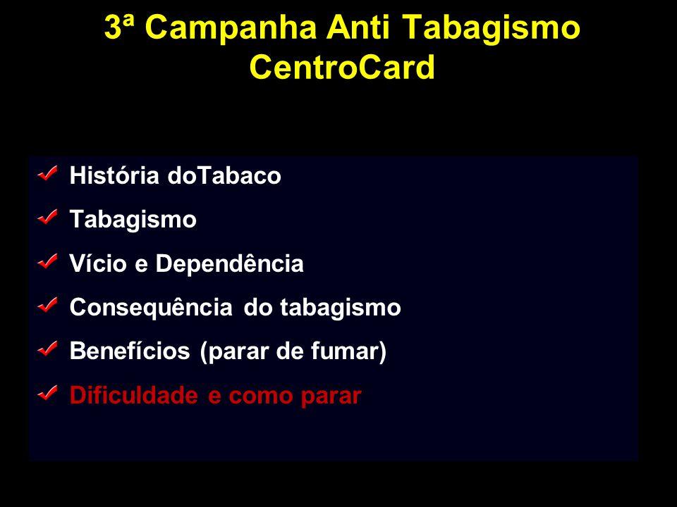3ª Campanha Anti Tabagismo CentroCard História doTabaco Tabagismo Vício e Dependência Consequência do tabagismo Benefícios (parar de fumar) Dificuldad