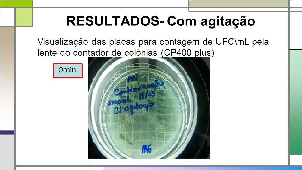 RESULTADOS- Com agitação Visualização das placas para contagem de UFC\mL pela lente do contador de colônias (CP400 plus) 0min