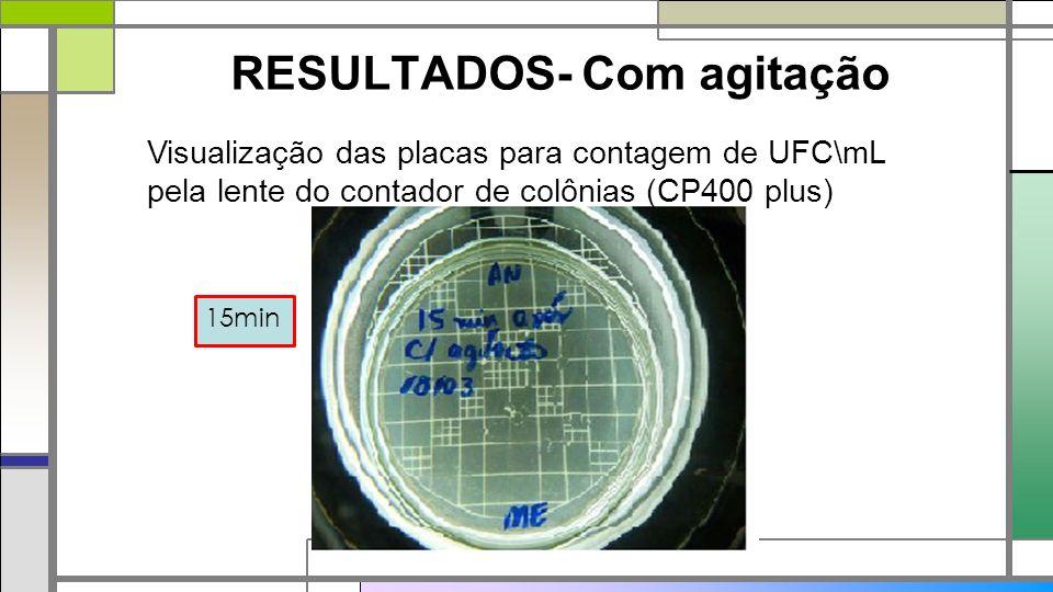 RESULTADOS- Com agitação Visualização das placas para contagem de UFC\mL pela lente do contador de colônias (CP400 plus) 15min