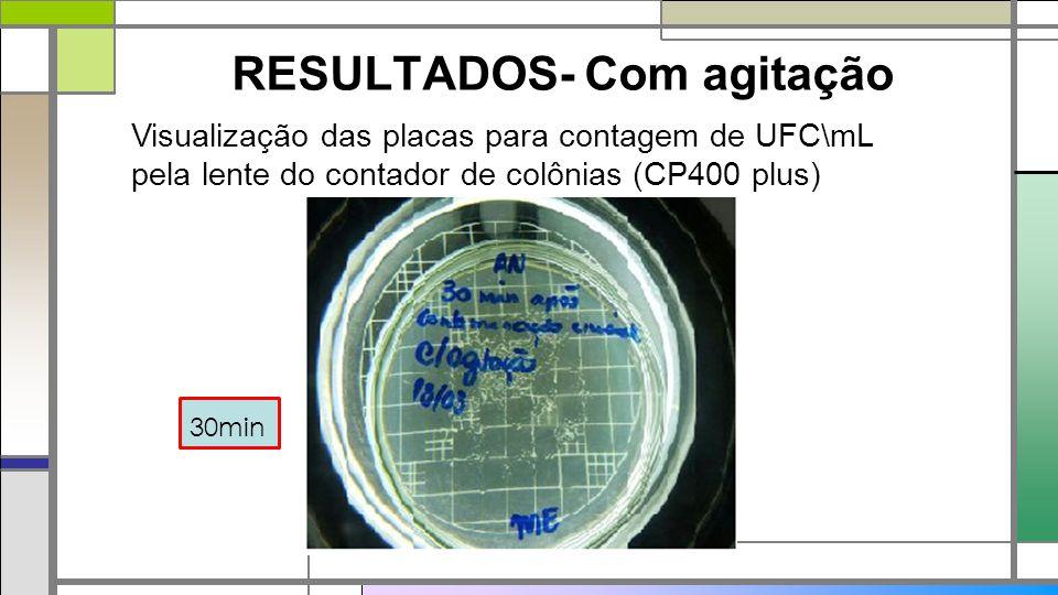 RESULTADOS- Com agitação Visualização das placas para contagem de UFC\mL pela lente do contador de colônias (CP400 plus) 30min