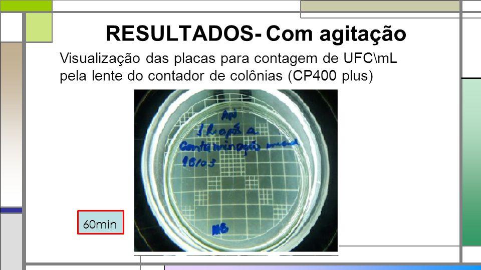RESULTADOS- Com agitação Visualização das placas para contagem de UFC\mL pela lente do contador de colônias (CP400 plus) 60min