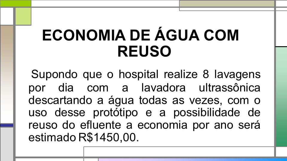 ECONOMIA DE ÁGUA COM REUSO Supondo que o hospital realize 8 lavagens por dia com a lavadora ultrassônica descartando a água todas as vezes, com o uso desse protótipo e a possibilidade de reuso do efluente a economia por ano será estimado R$1450,00.