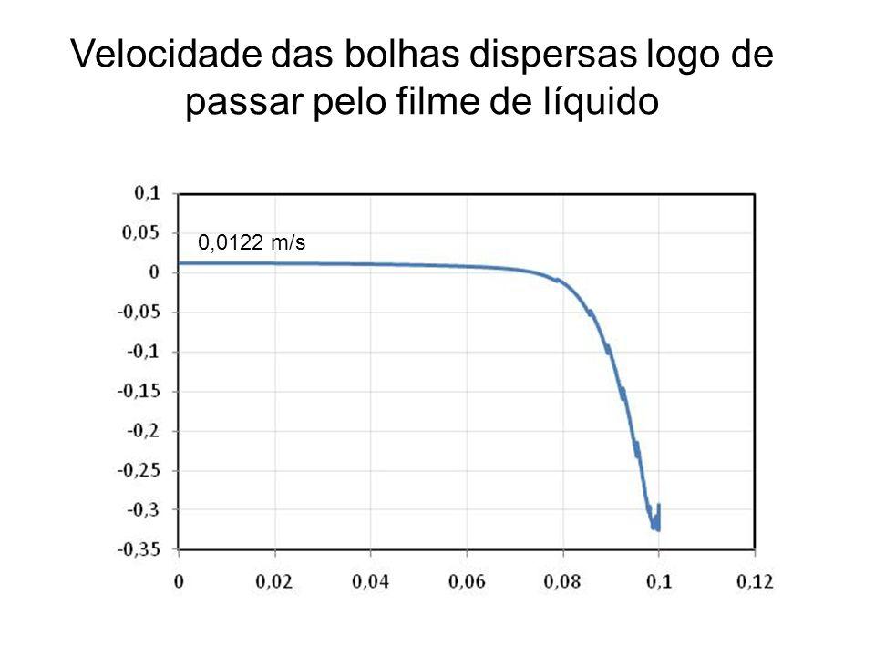 0,0122 m/s Velocidade das bolhas dispersas logo de passar pelo filme de líquido