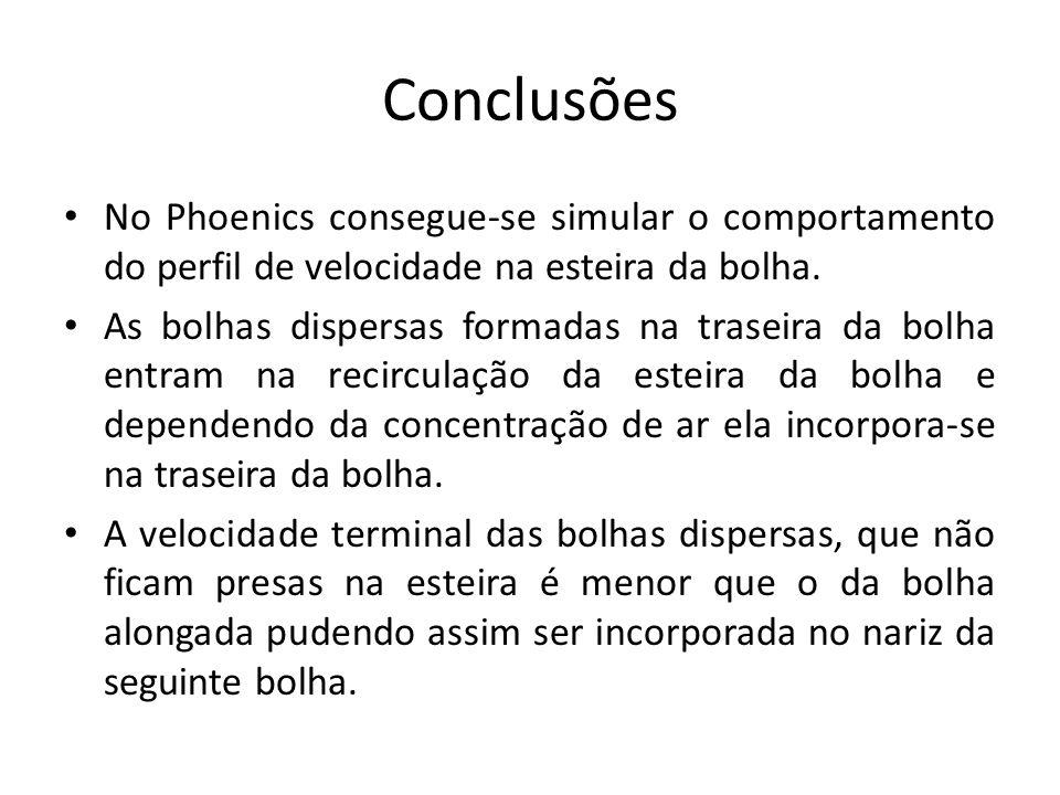 Conclusões No Phoenics consegue-se simular o comportamento do perfil de velocidade na esteira da bolha. As bolhas dispersas formadas na traseira da bo