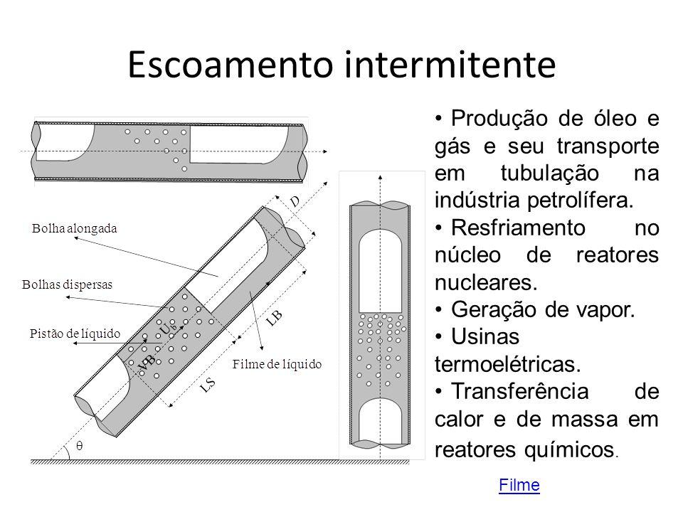 Escoamento intermitente Produção de óleo e gás e seu transporte em tubulação na indústria petrolífera. Resfriamento no núcleo de reatores nucleares. G
