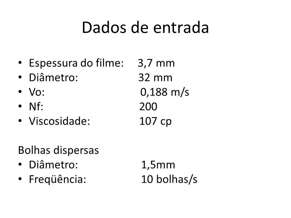 Dados de entrada Espessura do filme: 3,7 mm Diâmetro: 32 mm Vo: 0,188 m/s Nf: 200 Viscosidade: 107 cp Bolhas dispersas Diâmetro: 1,5mm Freqüência: 10