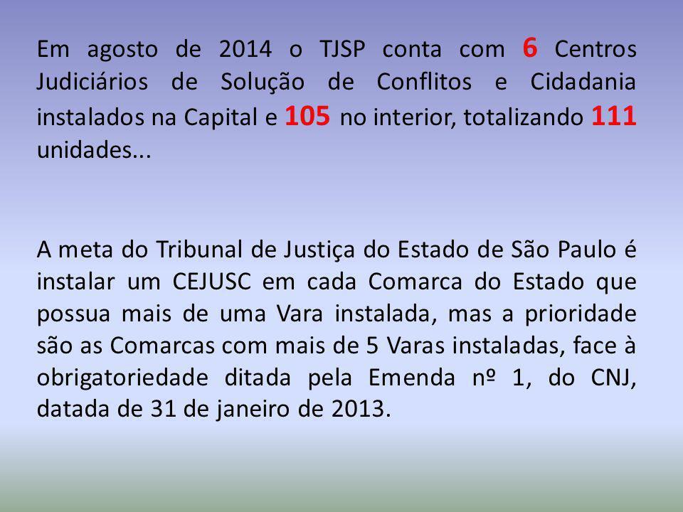 Em agosto de 2014 o TJSP conta com 6 Centros Judiciários de Solução de Conflitos e Cidadania instalados na Capital e 105 no interior, totalizando 111
