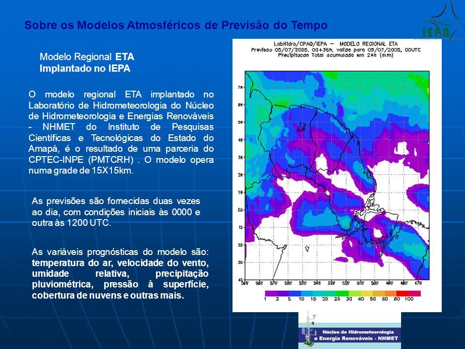 Sobre os Modelos Atmosféricos de Previsão do Tempo Modelo Regional ETA Implantado no IEPA O modelo regional ETA implantado no Laboratório de Hidrometeorologia do Núcleo de Hidrometeorologia e Energias Renováveis - NHMET do Instituto de Pesquisas Científicas e Tecnológicas do Estado do Amapá, é o resultado de uma parceria do CPTEC-INPE (PMTCRH).