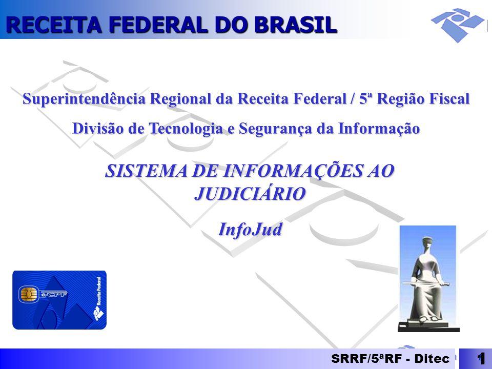 RECEITA FEDERAL DO BRASIL SRRF/5ªRF - Ditec 1 1 Superintendência Regional da Receita Federal / 5ª Região Fiscal Divisão de Tecnologia e Segurança da I