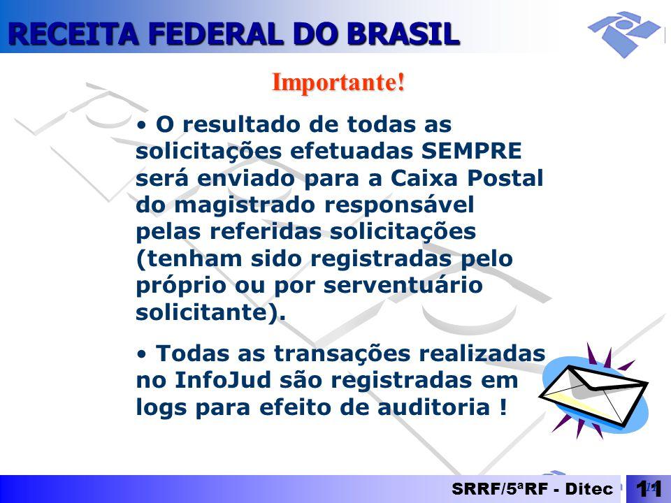 RECEITA FEDERAL DO BRASIL SRRF/5ªRF - Ditec 11 Importante! O resultado de todas as solicitações efetuadas SEMPRE será enviado para a Caixa Postal do m