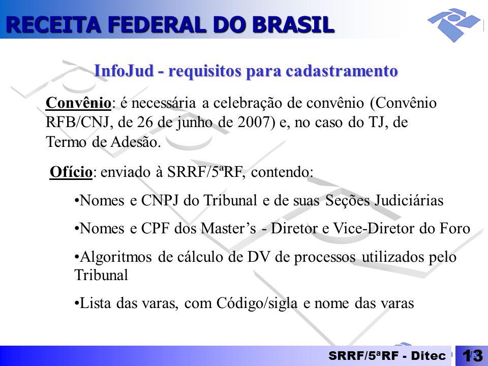 RECEITA FEDERAL DO BRASIL SRRF/5ªRF - Ditec 13 InfoJud - requisitos para cadastramento Ofício: enviado à SRRF/5ªRF, contendo: Nomes e CNPJ do Tribunal
