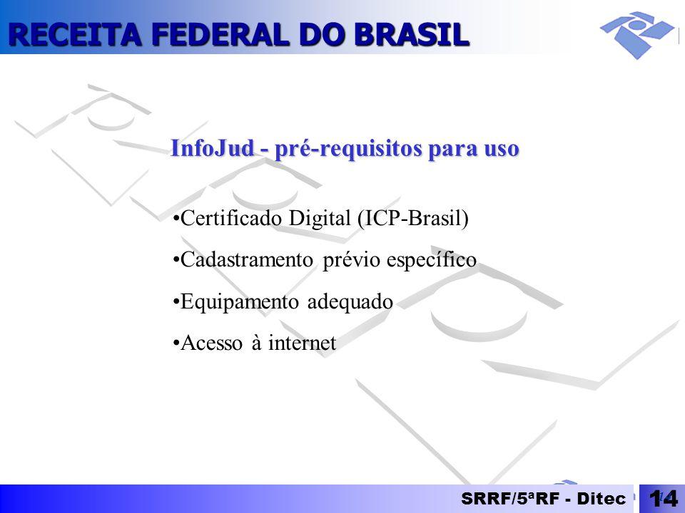 RECEITA FEDERAL DO BRASIL SRRF/5ªRF - Ditec 14 Certificado Digital (ICP-Brasil) Cadastramento prévio específico Equipamento adequado Acesso à internet