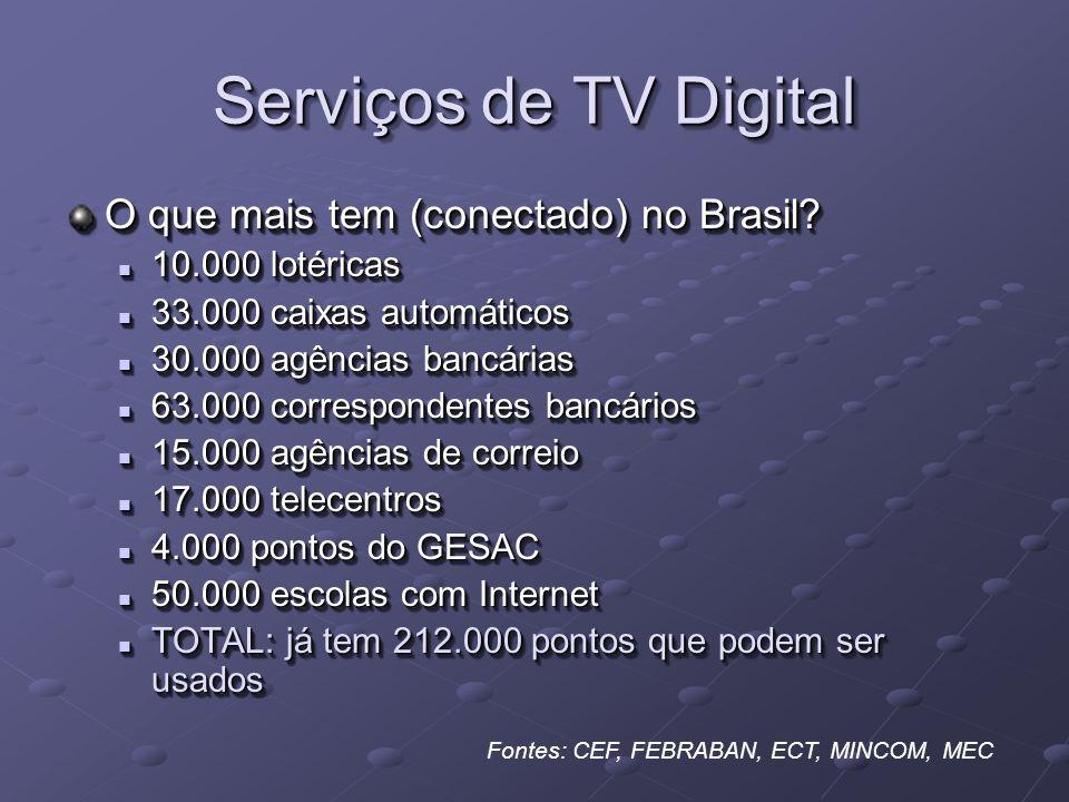 Serviços de TV Digital O que mais tem (conectado) no Brasil.