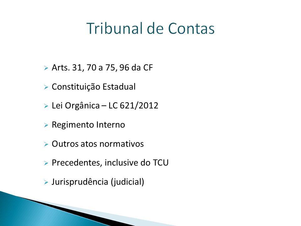 Composição do TCE  Composto por 07 conselheiros  04 escolhidos pela Assembléia Legislativa  03 escolhidos pelo Governador 01 de livre escolha.