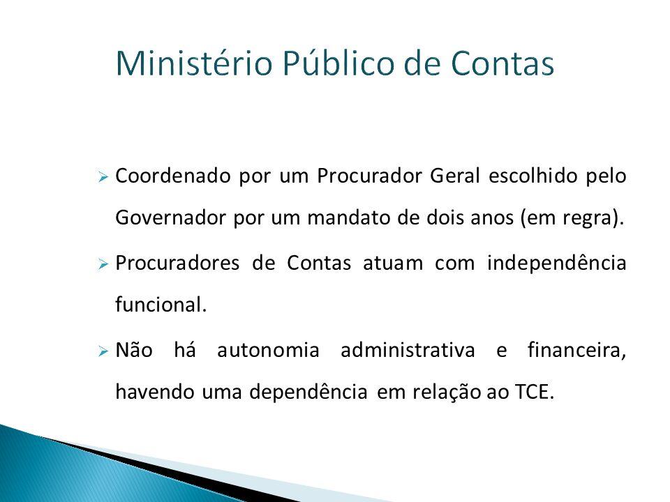 Auditores  Previsão constitucional (Art.73 § 4º da CF)  Acesso por Concurso Público.