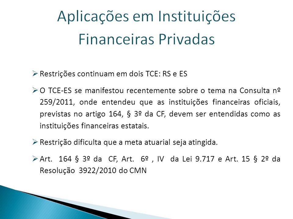 Aplicações em Instituições Financeiras Privadas  Restrições continuam em dois TCE: RS e ES  O TCE-ES se manifestou recentemente sobre o tema na Cons
