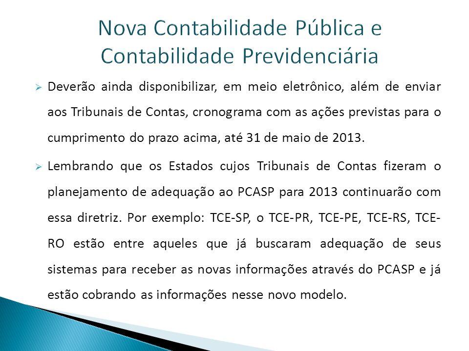  O TCE-ES, através da Resolução 256 de 5 de março de 2013, criou um cronograma que prevê, excepcionalmente para o exercício corrente, que os jurisdicionados deverão encaminhar os dados referentes a abertura do exercício financeiro de 2013, pelo sistema CIDADES-WEB ate 1º de julho de 2013 e estabeleceu ainda prazos para envio dos dados referentes às Prestações de Contas Bimestrais já no novo modelo de contabilidade:  I – Primeiro bimestre, até 05/08/2013;  II – Segundo e terceiro bimestres, até 07/10/2013;  III – Quarto e quinto bimestres, até 09/12/2013;  IV – Sexto bimestre, até 05/02/2014.