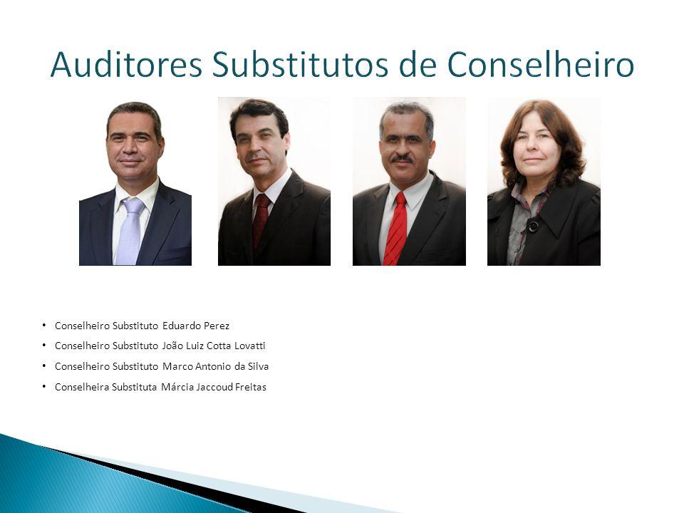 Procurador-Geral Luiz Henrique Anastácio da Silva Procurador Luciano Vieira Procurador Heron Carlos Gomes de Oliveira