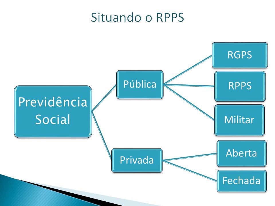 Obrigações do RPPS  Comuns: art.