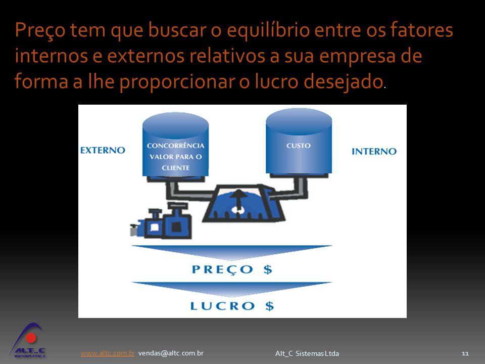 www.altc.com.brwww.altc.com.br vendas@altc.com.br Alt_C Sistemas Ltda 11 Preço tem que buscar o equilíbrio entre os fatores internos e externos relati