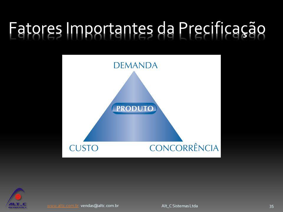 www.altc.com.brwww.altc.com.br vendas@altc.com.br Alt_C Sistemas Ltda 35