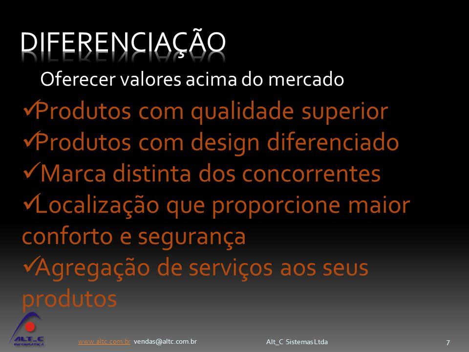 www.altc.com.brwww.altc.com.br vendas@altc.com.br Alt_C Sistemas Ltda 8 Ser referência para os clientes e determinar linha/segmento do mercado Referência em Linha de produtos específicos