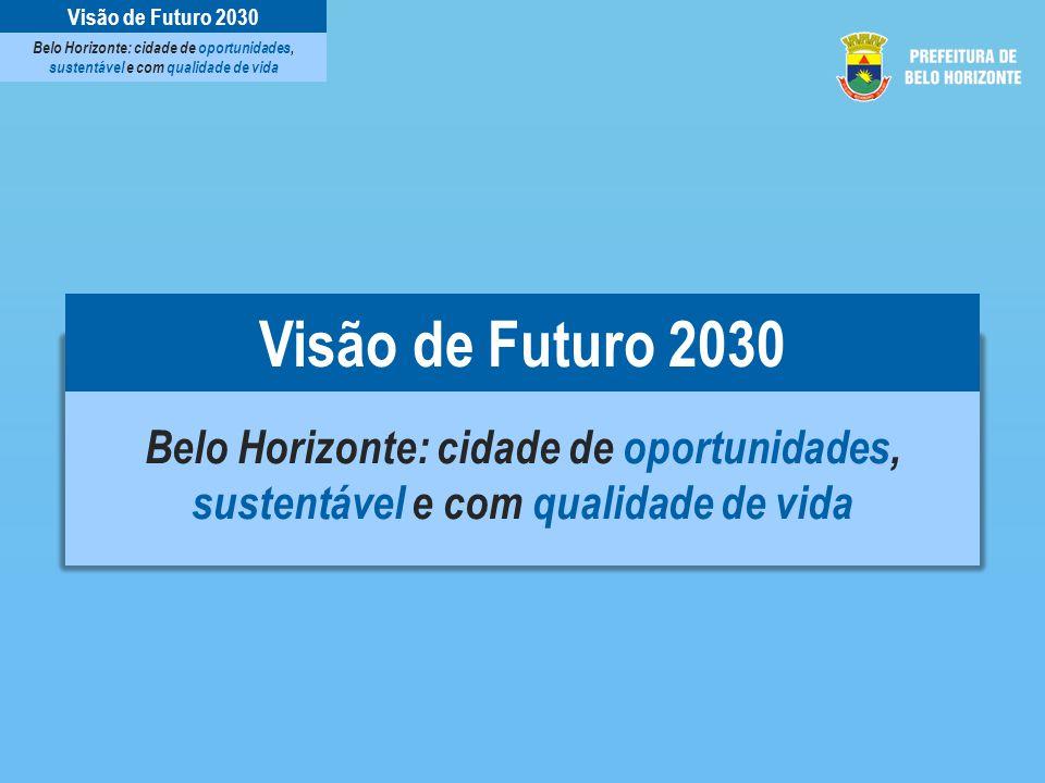 Belo Horizonte: cidade de oportunidades, sustentável e com qualidade de vida Visão de Futuro 2030 Belo Horizonte: cidade de oportunidades, sustentável e com qualidade de vida Visão de Futuro 2030