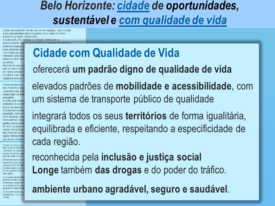 Cidade Sustentável Belo Horizonte e região metropolitana serão reconhecidas pela sustentabilidade ambiental: qualidade dos recursos hídricos, preservação de áreas verdes, redução de emissões e eficiência energética.