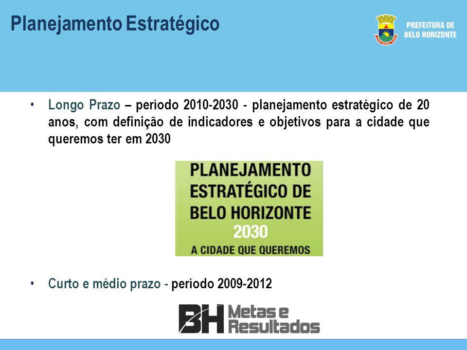 Planejamento Estratégico Longo Prazo – período 2010-2030 - planejamento estratégico de 20 anos, com definição de indicadores e objetivos para a cidade que queremos ter em 2030 Curto e médio prazo - período 2009-2012