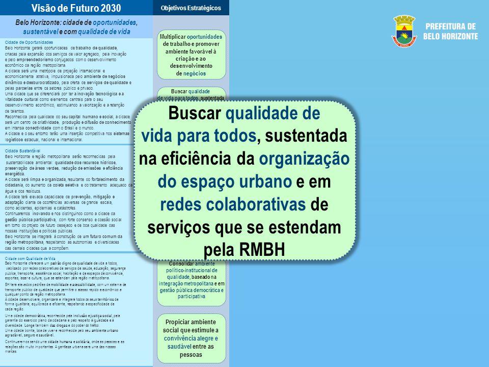 Cidade com Qualidade de Vida Belo Horizonte oferecerá um padrão digno de qualidade de vida a todos, viabilizado por redes colaborativas de serviços de saúde, educação, segurança pública, transporte, assistência social, habitação e de espaços de convivência, esportes, lazer e cultura, que se estendem pela região metropolitana.