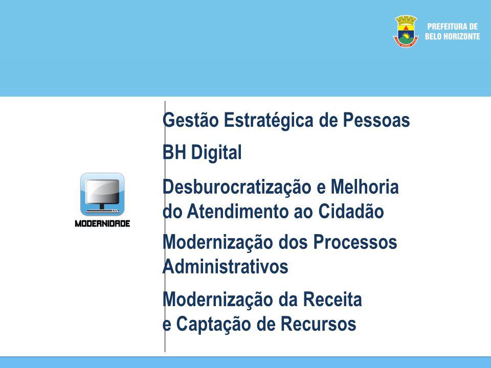 Gestão Estratégica de Pessoas BH Digital Desburocratização e Melhoria do Atendimento ao Cidadão Modernização dos Processos Administrativos Modernização da Receita e Captação de Recursos