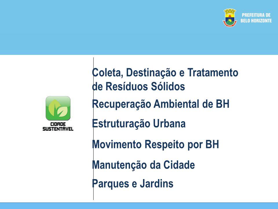 Coleta, Destinação e Tratamento de Resíduos Sólidos Recuperação Ambiental de BH Estruturação Urbana Movimento Respeito por BH Manutenção da Cidade Parques e Jardins