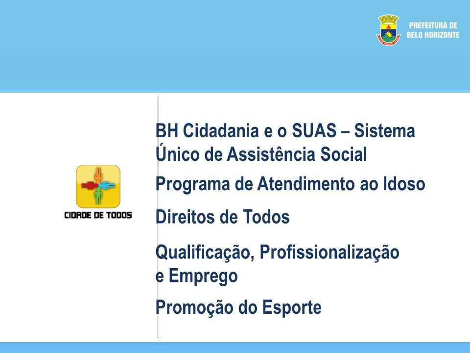 BH Cidadania e o SUAS – Sistema Único de Assistência Social Programa de Atendimento ao Idoso Direitos de Todos Qualificação, Profissionalização e Emprego Promoção do Esporte