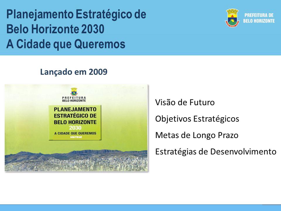 Planejamento Estratégico de Belo Horizonte 2030 A Cidade que Queremos Metas de Longo Prazo Objetivos Estratégicos Estratégias de Desenvolvimento Visão de Futuro SÍNTESE Lançado em 2009